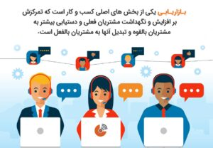 بازاریابی – ابزارهای جذب مشتری